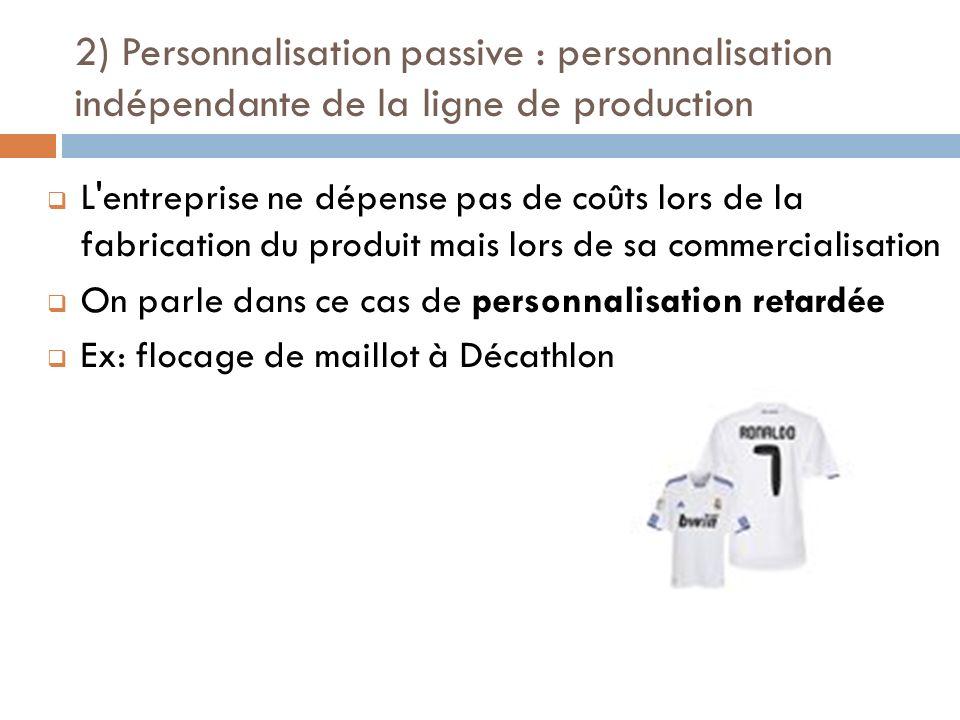 2) Personnalisation passive : personnalisation indépendante de la ligne de production L'entreprise ne dépense pas de coûts lors de la fabrication du p