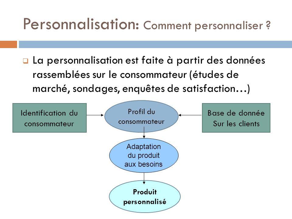 Personnalisation: Comment personnaliser ? La personnalisation est faite à partir des données rassemblées sur le consommateur (études de marché, sondag