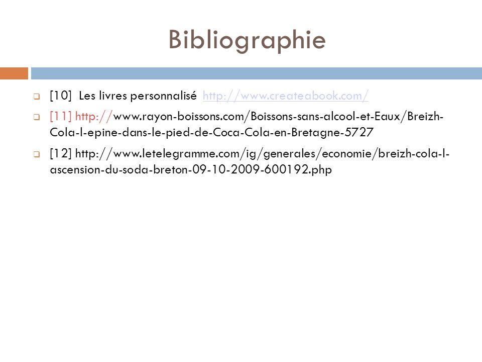 Bibliographie [10] Les livres personnalisé http://www.createabook.com/http://www.createabook.com/ [11] http://www.rayon-boissons.com/Boissons-sans-alc