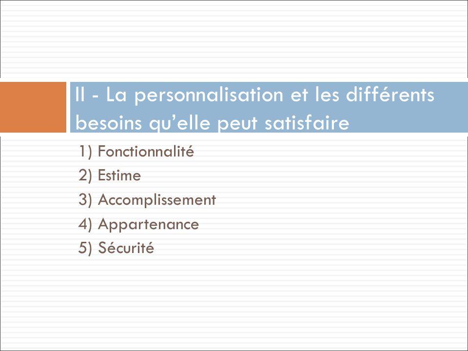 1) Fonctionnalité 2) Estime 3) Accomplissement 4) Appartenance 5) Sécurité II - La personnalisation et les différents besoins quelle peut satisfaire