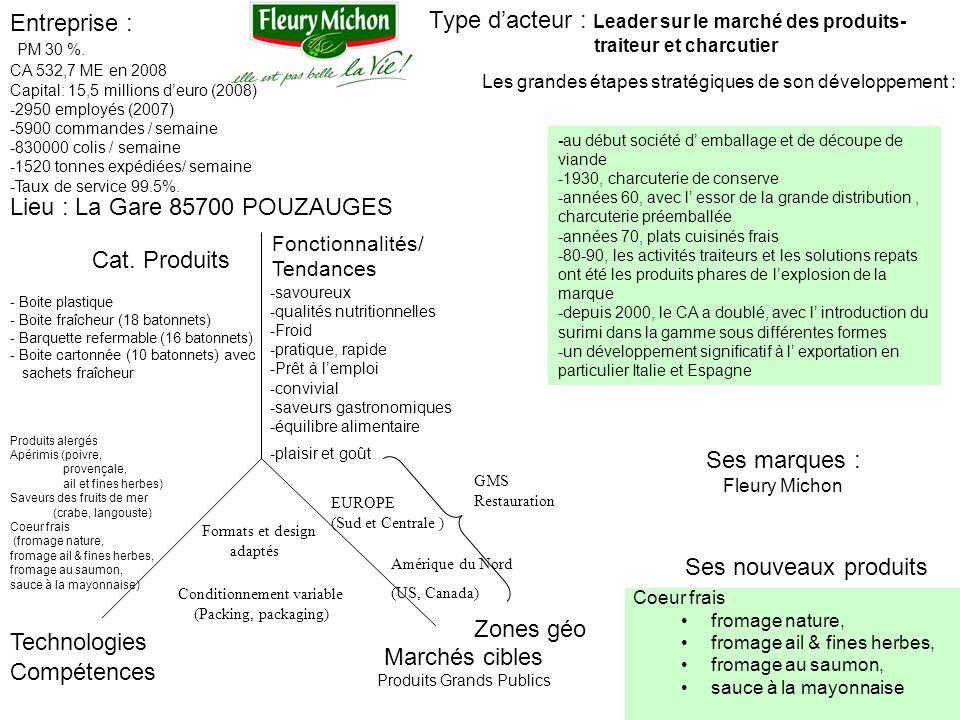 Entreprise : Les grandes étapes stratégiques de son développement : Type dacteur : Leader sur le marché des produits- traiteur et charcutier Marchés c