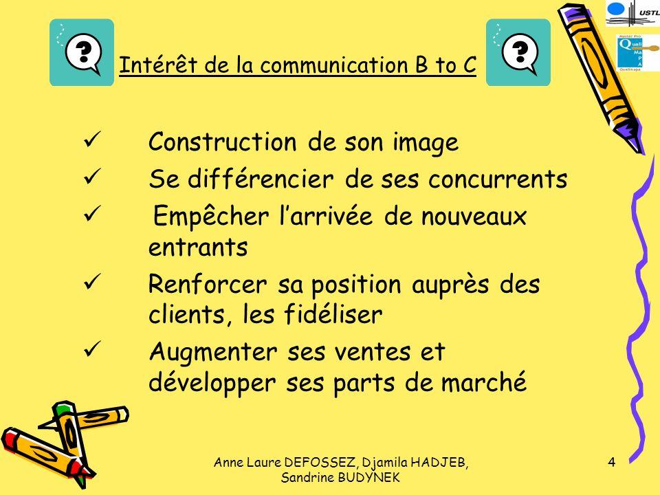Anne Laure DEFOSSEZ, Djamila HADJEB, Sandrine BUDYNEK 115 Le partage des coûts Le partage des coûts peut également permettre de réduire le budget communication.