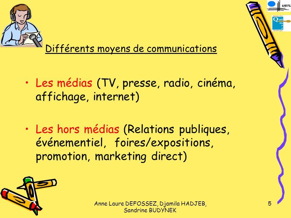 Anne Laure DEFOSSEZ, Djamila HADJEB, Sandrine BUDYNEK 6 Le plan de communication Mise en place dun plan de communication: Que cherchez-vous à faire.