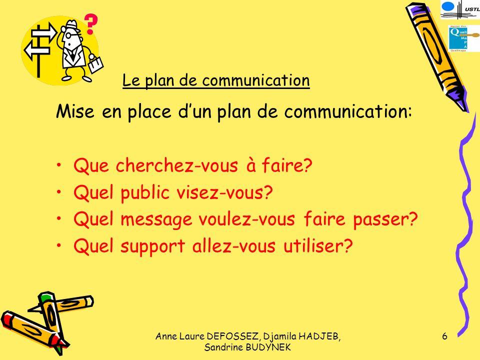 Anne Laure DEFOSSEZ, Djamila HADJEB, Sandrine BUDYNEK 7 Problématique La préparation dune campagne de communication demande beaucoup de temps mais également de largent.