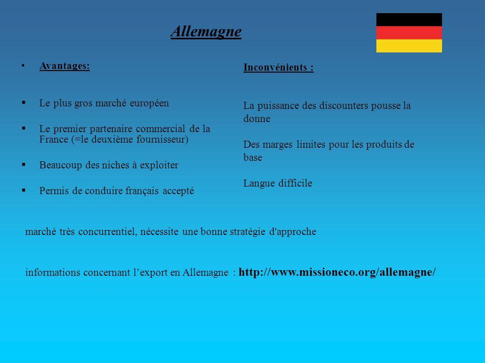 Allemagne Avantages: Le plus gros marché européen Le premier partenaire commercial de la France (=le deuxième fournisseur) Beaucoup des niches à explo