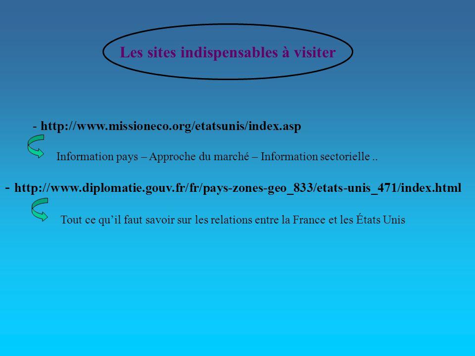 Les sites indispensables à visiter - http://www.missioneco.org/etatsunis/index.asp Information pays – Approche du marché – Information sectorielle.. -