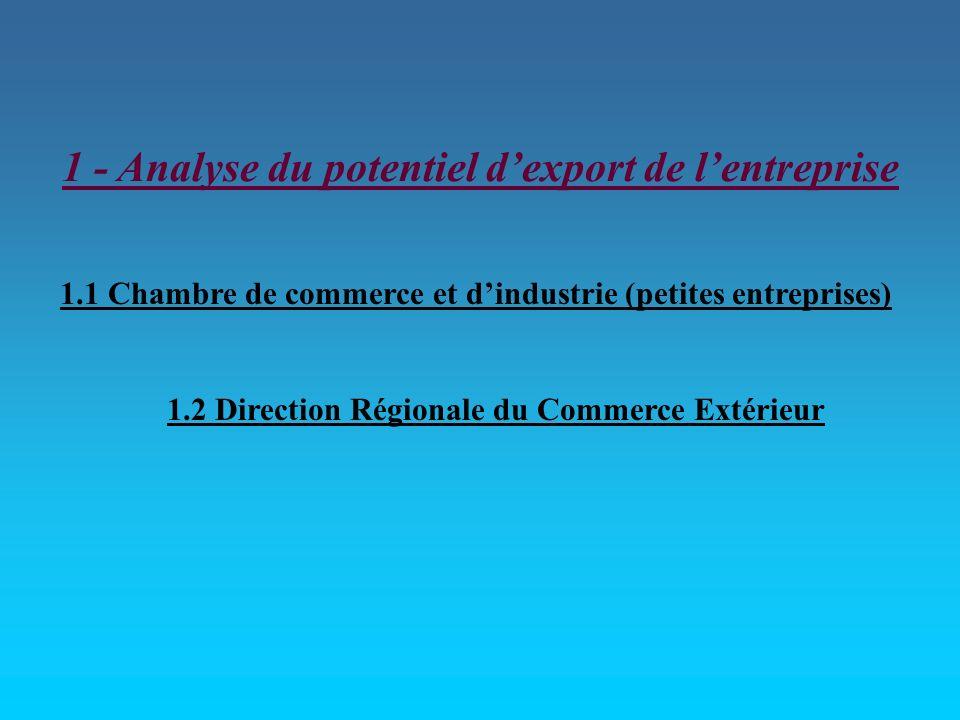 1 - Analyse du potentiel dexport de lentreprise 1.1 Chambre de commerce et dindustrie (petites entreprises) 1.2 Direction Régionale du Commerce Extéri