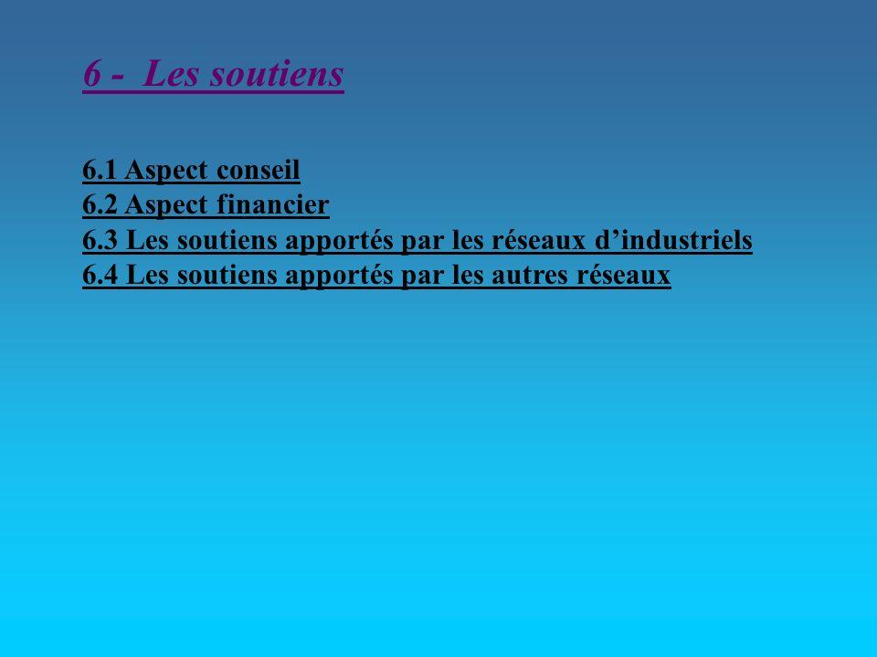 6 - Les soutiens 6.1 Aspect conseil 6.2 Aspect financier 6.3 Les soutiens apportés par les réseaux dindustriels 6.4 Les soutiens apportés par les autr