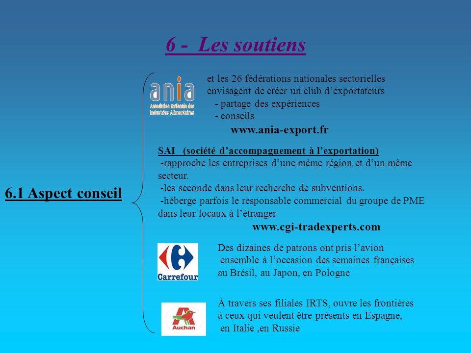 6 - Les soutiens et les 26 fédérations nationales sectorielles envisagent de créer un club dexportateurs - partage des expériences - conseils www.ania