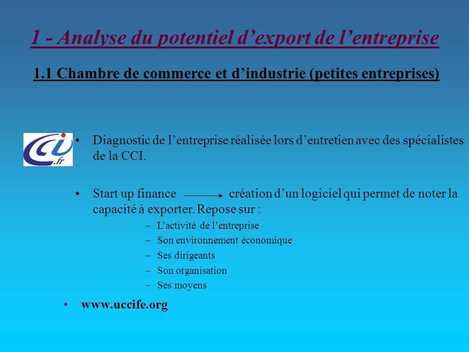 1 - Analyse du potentiel dexport de lentreprise 1.1 Chambre de commerce et dindustrie (petites entreprises) Diagnostic de lentreprise réalisée lors de