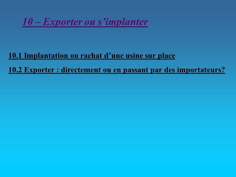 10 – Exporter ou simplanter 10.1 Implantation ou rachat dune usine sur place 10.2 Exporter : directement ou en passant par des importateurs?