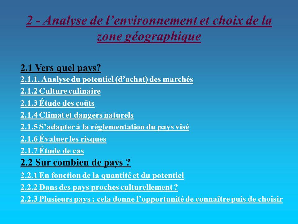 2 - Analyse de lenvironnement et choix de la zone géographique 2.1 Vers quel pays? 2.1.1. Analyse du potentiel (dachat) des marchés 2.1.2 Culture culi