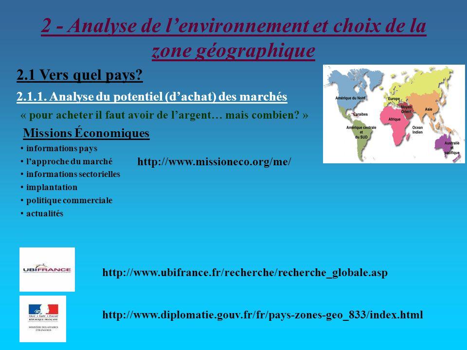 2 - Analyse de lenvironnement et choix de la zone géographique 2.1 Vers quel pays? http://www.ubifrance.fr/recherche/recherche_globale.asp http://www.