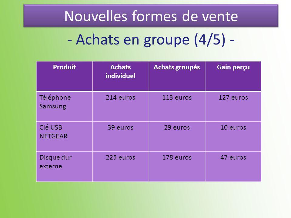 ProduitAchats individuel Achats groupésGain perçu Téléphone Samsung 214 euros113 euros127 euros Clé USB NETGEAR 39 euros29 euros10 euros Disque dur ex