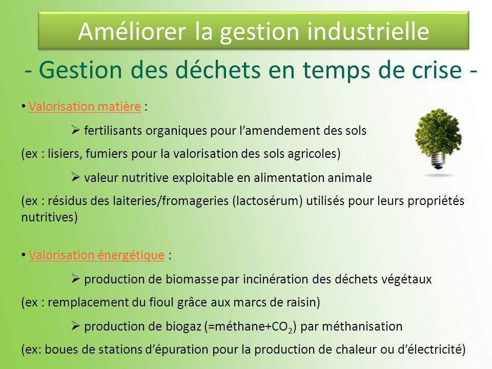 Améliorer la gestion industrielle - Gestion des déchets en temps de crise - Valorisation matière Valorisation matière : fertilisants organiques pour l