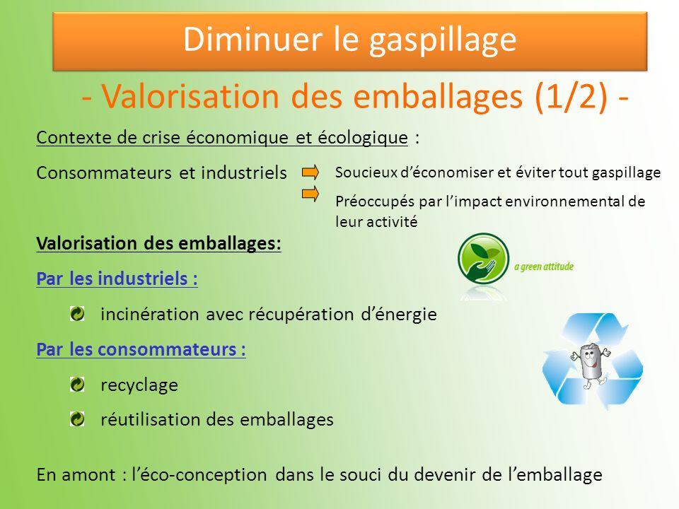 Diminuer le gaspillage Contexte de crise économique et écologique : Consommateurs et industriels Valorisation des emballages: Par les industriels : in