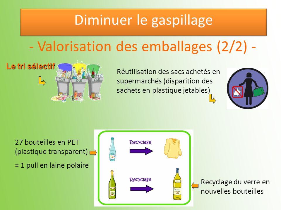 Le tri sélectif 27 bouteilles en PET (plastique transparent) = 1 pull en laine polaire Recyclage du verre en nouvelles bouteilles Réutilisation des sa