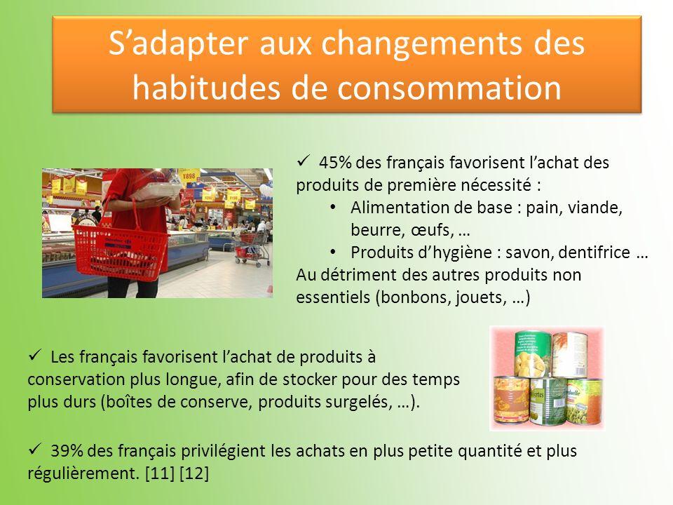Sadapter aux changements des habitudes de consommation 45% des français favorisent lachat des produits de première nécessité : Alimentation de base :