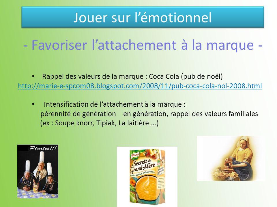 - Favoriser lattachement à la marque - Rappel des valeurs de la marque : Coca Cola (pub de noël) http://marie-e-spcom08.blogspot.com/2008/11/pub-coca-