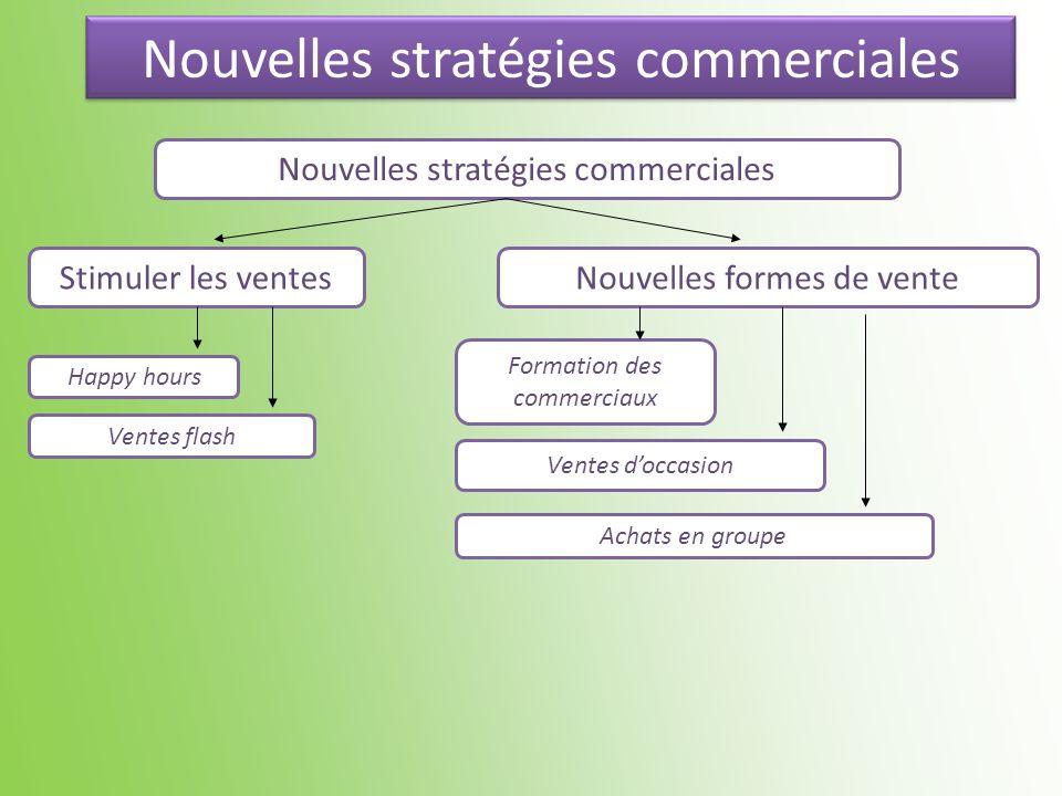 Nouvelles stratégies commerciales Stimuler les ventes Nouvelles formes de vente Happy hours Ventes flash Formation des commerciaux Ventes doccasion Ac
