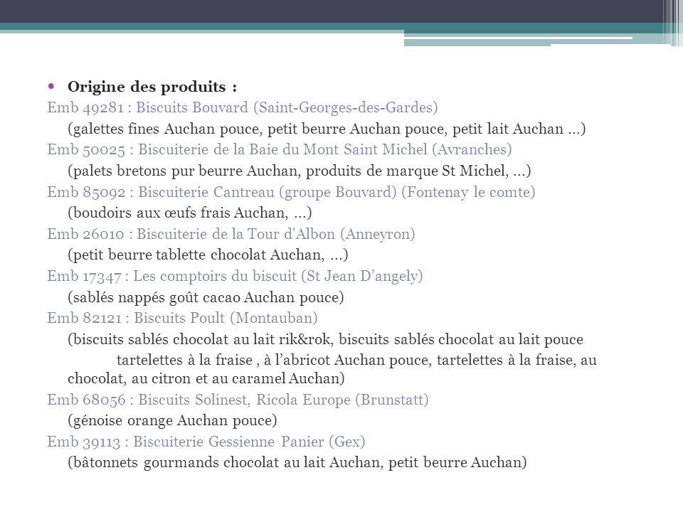 Origine des produits : Emb 49281 : Biscuits Bouvard (Saint-Georges-des-Gardes) (galettes fines Auchan pouce, petit beurre Auchan pouce, petit lait Auc