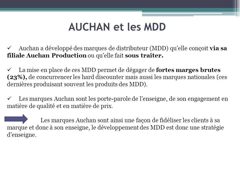 AUCHAN et les MDD Auchan a développé des marques de distributeur (MDD) quelle conçoit via sa filiale Auchan Production ou quelle fait sous traiter. La