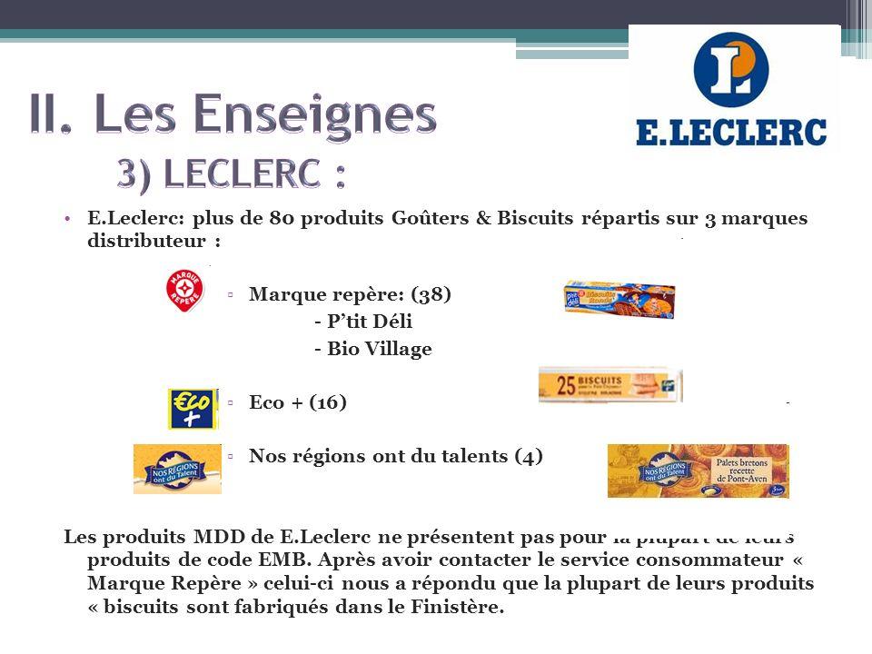E.Leclerc: plus de 80 produits Goûters & Biscuits répartis sur 3 marques distributeur : Marque repère: (38) - Ptit Déli - Bio Village Eco + (16) Nos r