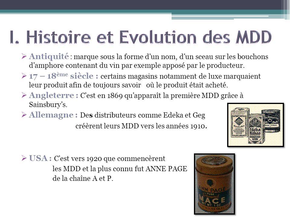 France : Cest au XIX e siècle avec les succursalistes, comme Félix Potin, quapparaissent les premières MDD.