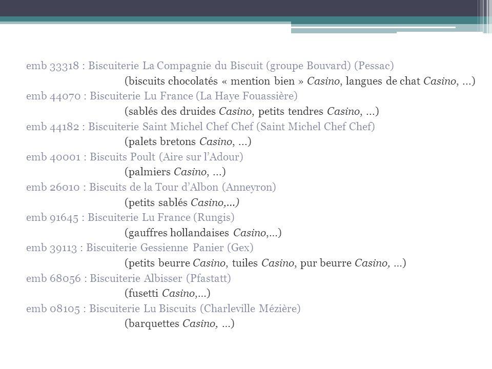 emb 33318 : Biscuiterie La Compagnie du Biscuit (groupe Bouvard) (Pessac) (biscuits chocolatés « mention bien » Casino, langues de chat Casino,...) em