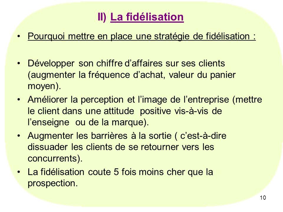 10 II) La fidélisation Pourquoi mettre en place une stratégie de fidélisation : Développer son chiffre daffaires sur ses clients (augmenter la fréquence dachat, valeur du panier moyen).