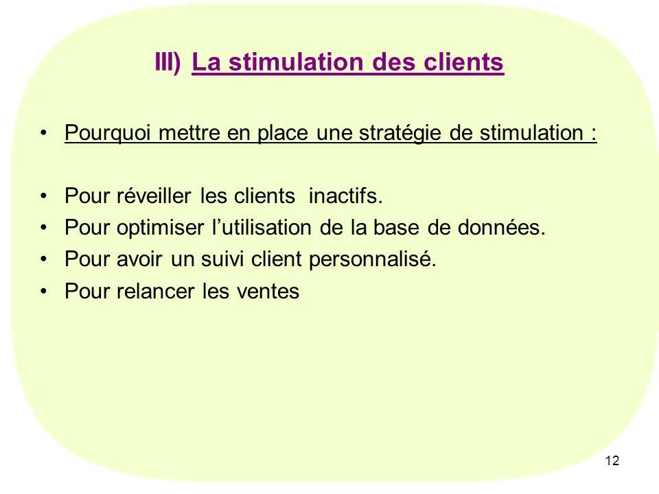 12 Pourquoi mettre en place une stratégie de stimulation : Pour réveiller les clients inactifs. Pour optimiser lutilisation de la base de données. Pou