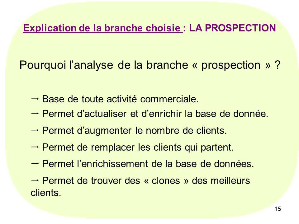 15 Explication de la branche choisie : LA PROSPECTION Pourquoi lanalyse de la branche « prospection » ? Base de toute activité commerciale. Permet dac