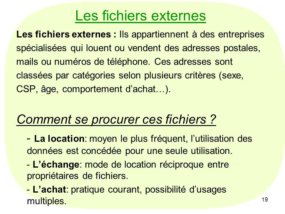 19 Les fichiers externes Les fichiers externes : Ils appartiennent à des entreprises spécialisées qui louent ou vendent des adresses postales, mails ou numéros de téléphone.