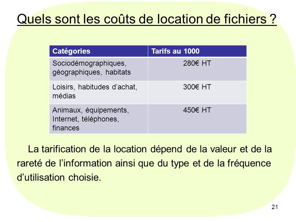 21 Quels sont les coûts de location de fichiers ? La tarification de la location dépend de la valeur et de la rareté de linformation ainsi que du type