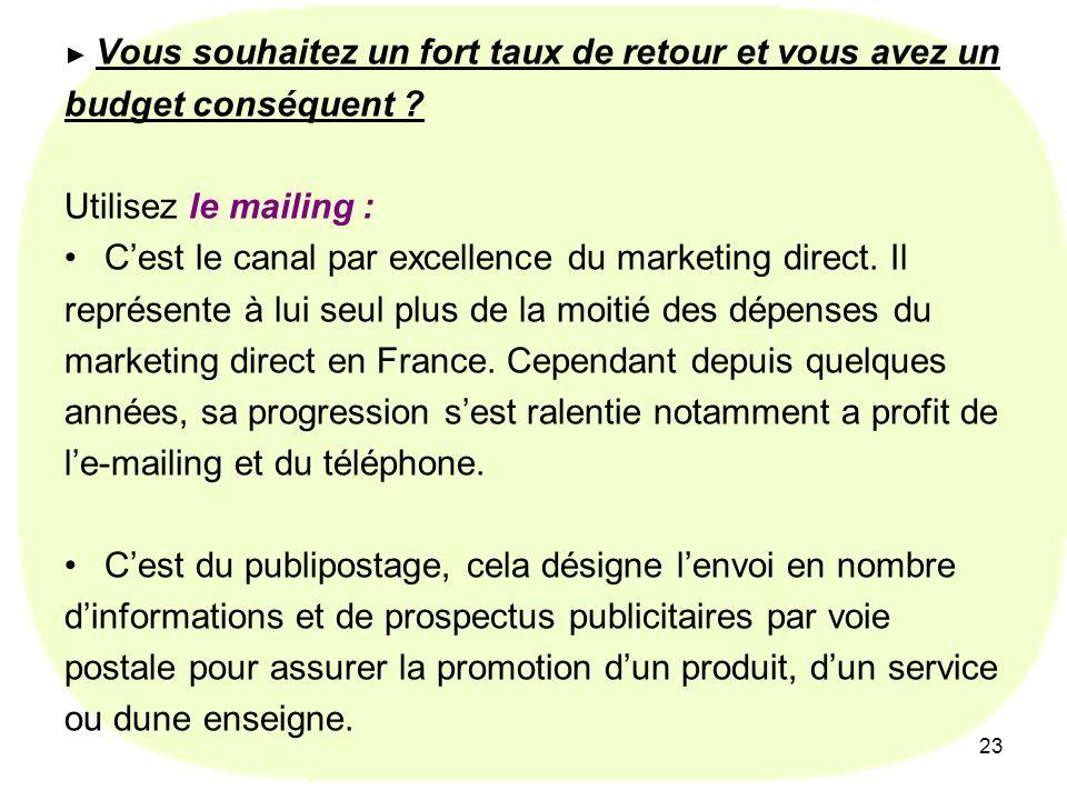 23 Vous souhaitez un fort taux de retour et vous avez un budget conséquent ? Utilisez le mailing : Cest le canal par excellence du marketing direct. I