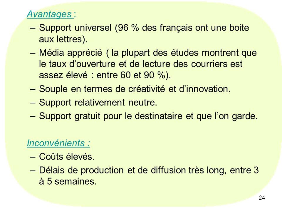 24 Avantages : –Support universel (96 % des français ont une boite aux lettres). –Média apprécié ( la plupart des études montrent que le taux douvertu
