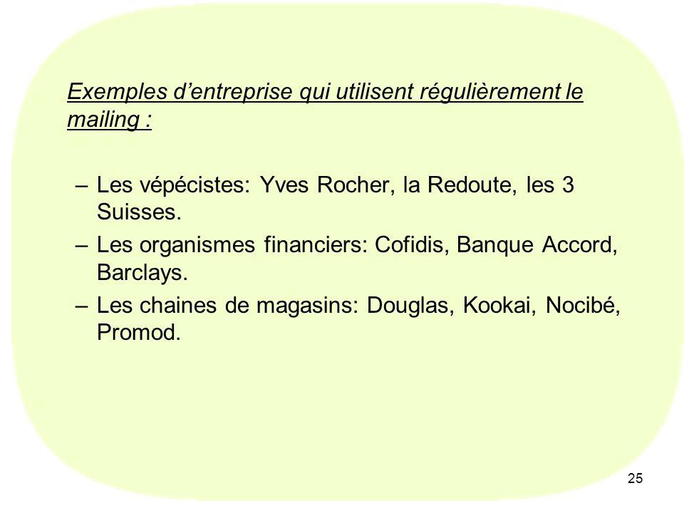 25 Exemples dentreprise qui utilisent régulièrement le mailing : –Les vépécistes: Yves Rocher, la Redoute, les 3 Suisses. –Les organismes financiers: