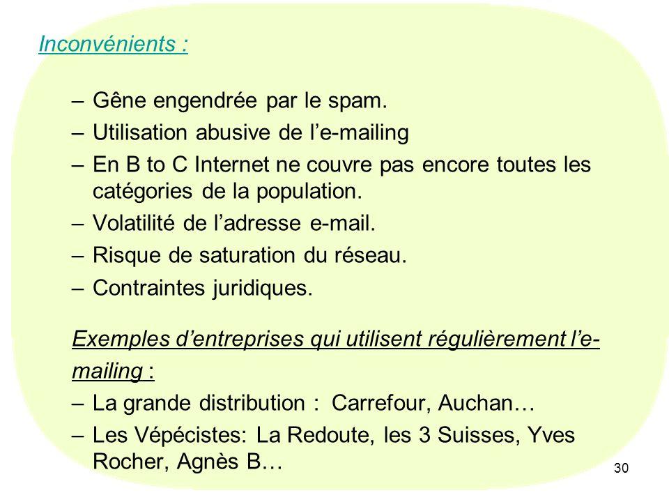 30 Inconvénients : –Gêne engendrée par le spam.