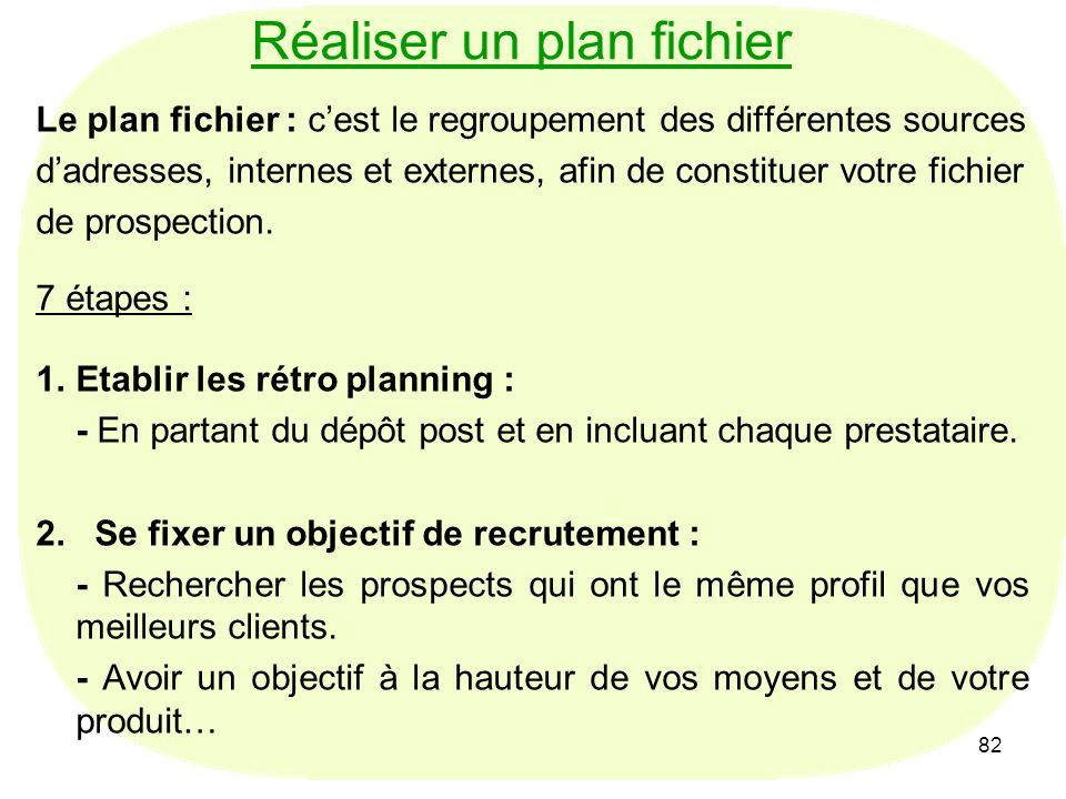 82 Réaliser un plan fichier Le plan fichier : cest le regroupement des différentes sources dadresses, internes et externes, afin de constituer votre f
