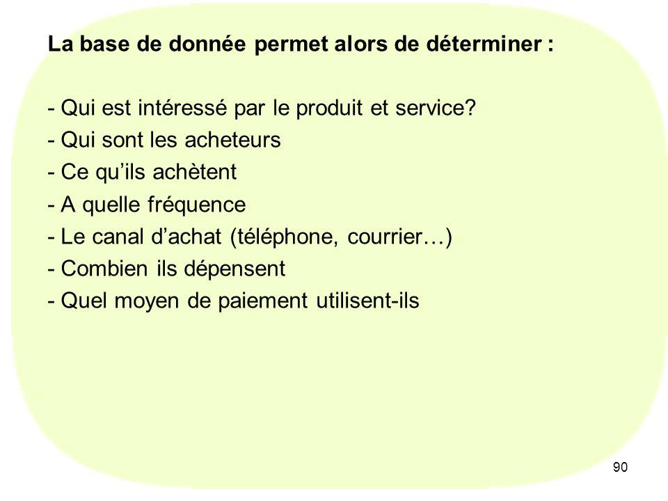 90 La base de donnée permet alors de déterminer : - Qui est intéressé par le produit et service? - Qui sont les acheteurs - Ce quils achètent - A quel