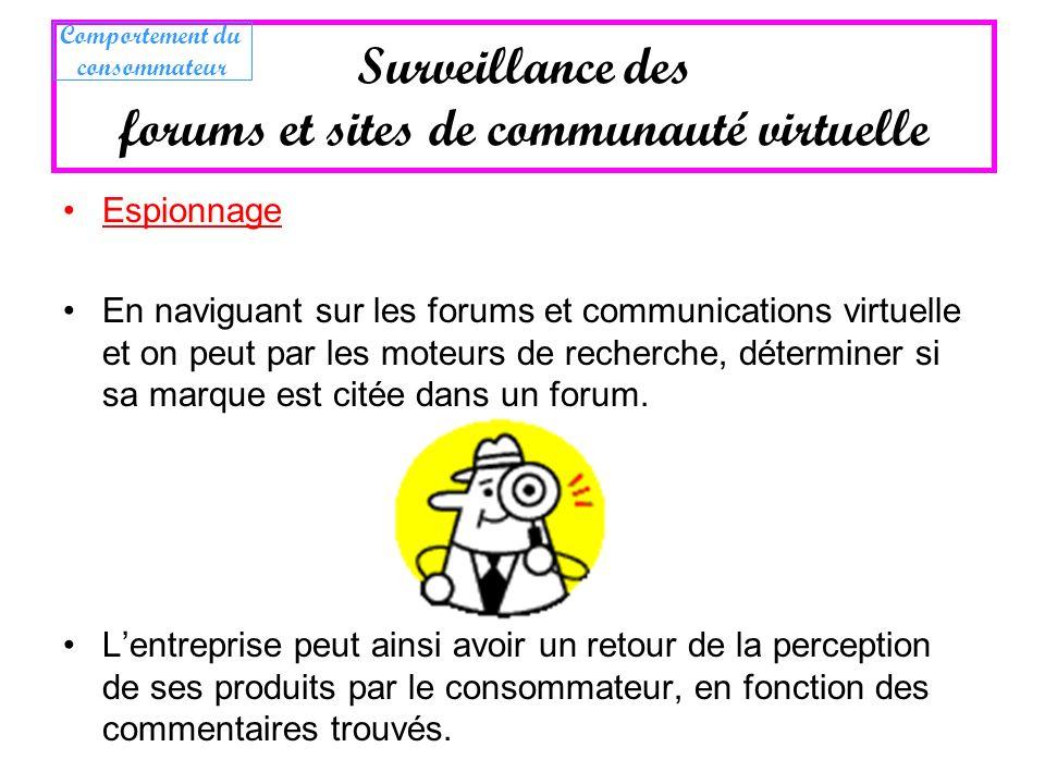 Espionnage En naviguant sur les forums et communications virtuelle et on peut par les moteurs de recherche, déterminer si sa marque est citée dans un