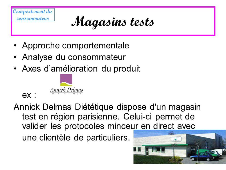 Approche comportementale Analyse du consommateur Axes damélioration du produit ex : Annick Delmas Diététique dispose d'un magasin test en région paris