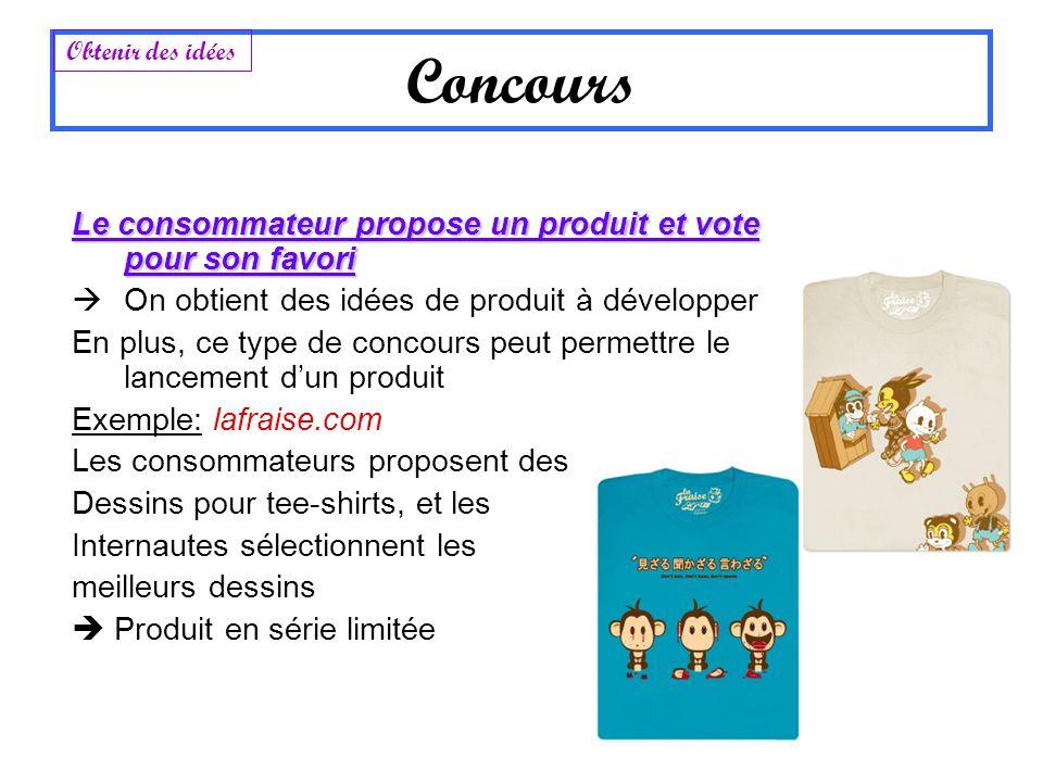 Concours Le consommateur propose un produit et vote pour son favori On obtient des idées de produit à développer En plus, ce type de concours peut per
