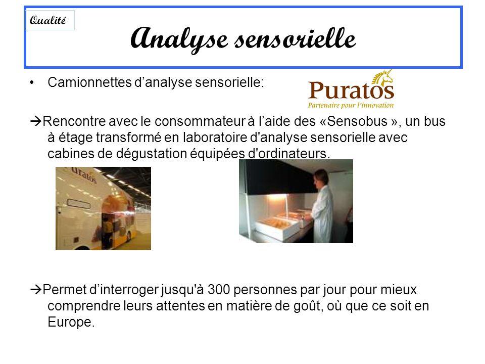 Camionnettes danalyse sensorielle: Rencontre avec le consommateur à laide des «Sensobus », un bus à étage transformé en laboratoire d'analyse sensorie