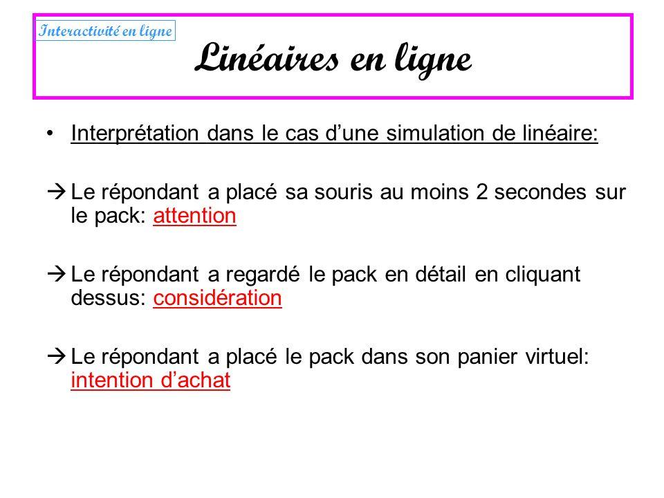 Interprétation dans le cas dune simulation de linéaire: Le répondant a placé sa souris au moins 2 secondes sur le pack: attention Le répondant a regar