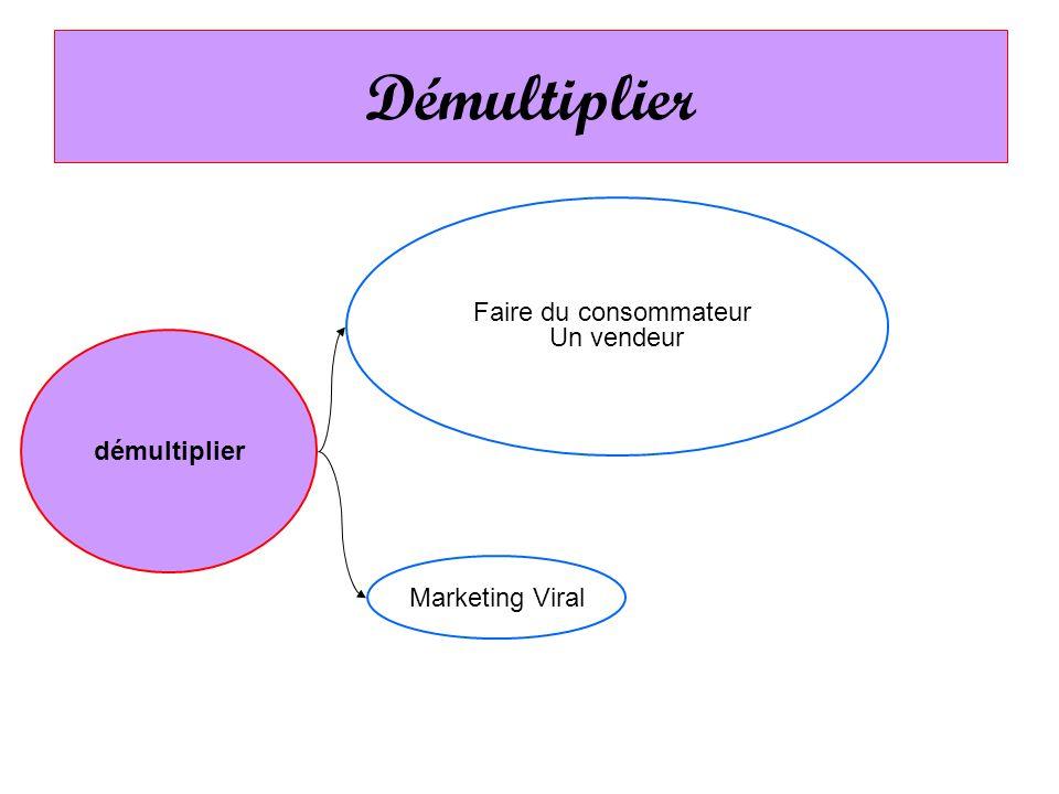 Démultiplier démultiplier Faire du consommateur Un vendeur Marketing Viral
