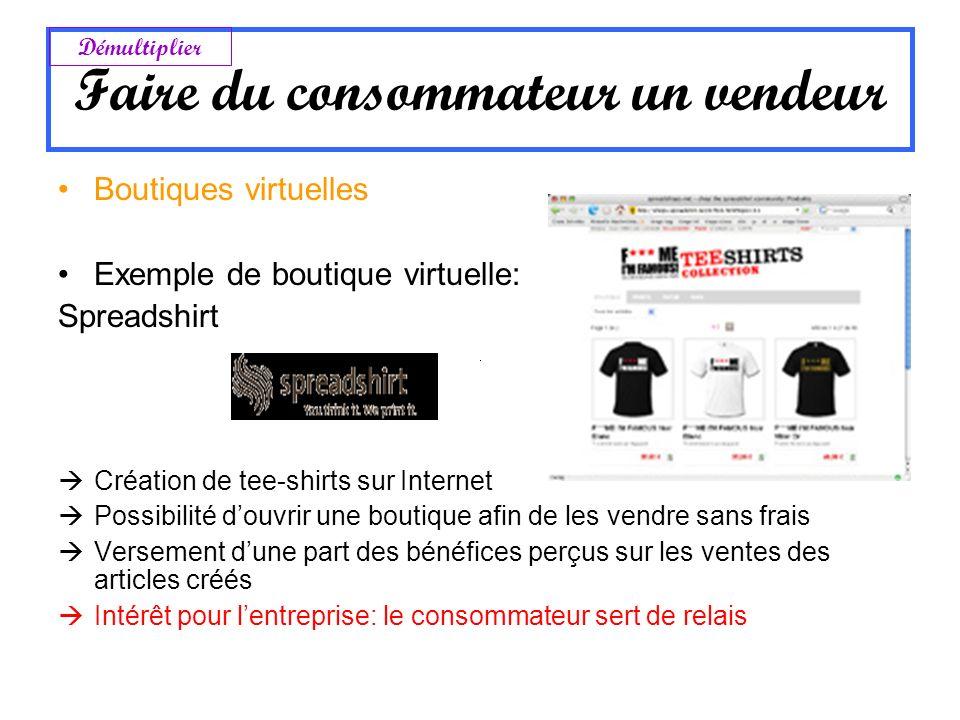 Boutiques virtuelles Exemple de boutique virtuelle: Spreadshirt Création de tee-shirts sur Internet Possibilité douvrir une boutique afin de les vendr
