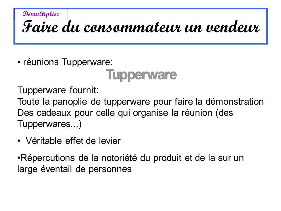 Faire du consommateur un vendeur réunions Tupperware: Tupperware fournit: Toute la panoplie de tupperware pour faire la démonstration Des cadeaux pour