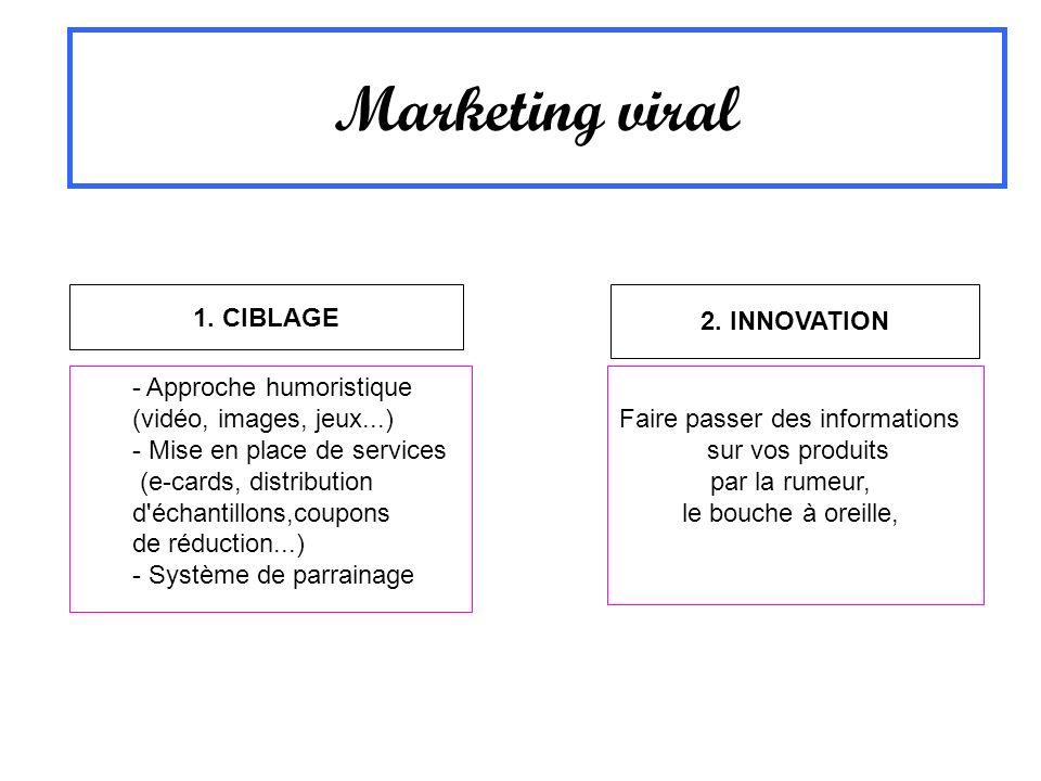 1. CIBLAGE - Approche humoristique (vidéo, images, jeux...) - Mise en place de services (e-cards, distribution d'échantillons,coupons de réduction...)