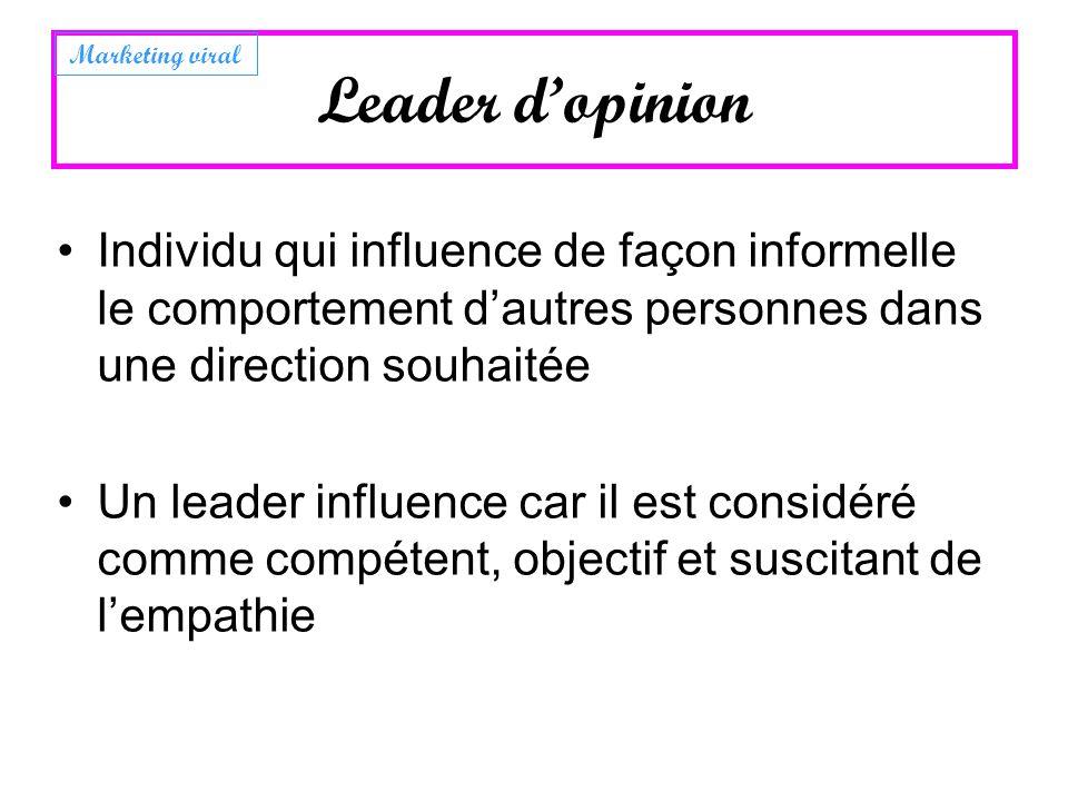 Leader dopinion Individu qui influence de façon informelle le comportement dautres personnes dans une direction souhaitée Un leader influence car il e